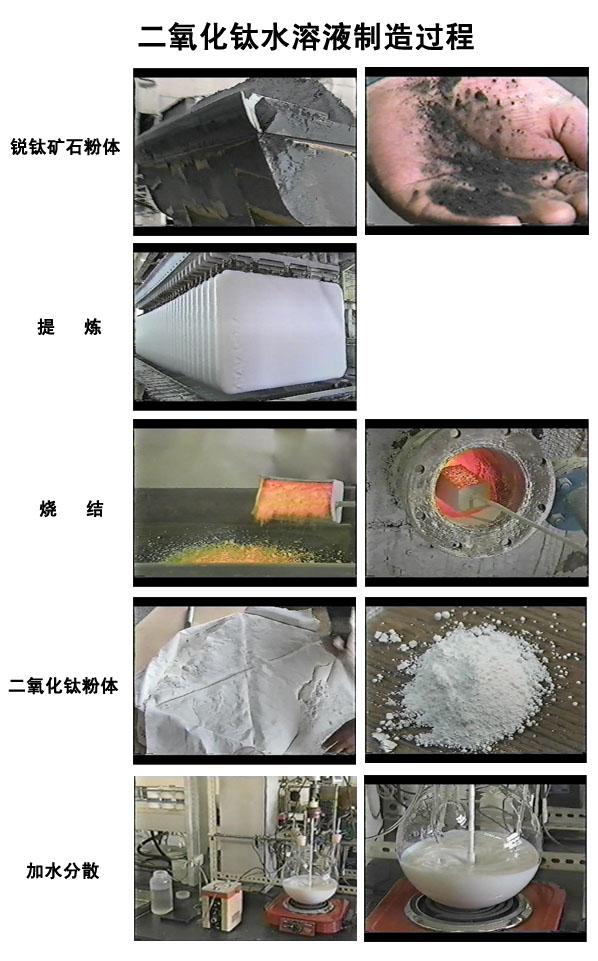 水溶液制程过程.jpg